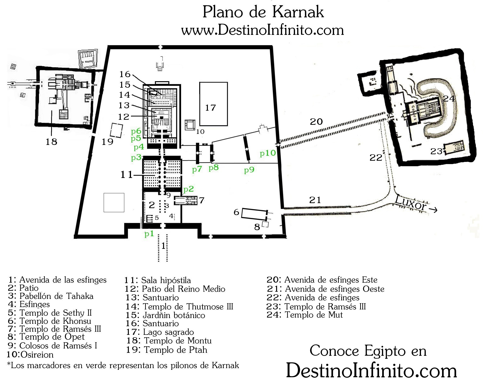 gobekli tepe map with Plano Karnak on Turquia as well Rare Archaeological Finds Pylos together with Tepe Turkey moreover Early 20world 20maps also Plano Karnak.